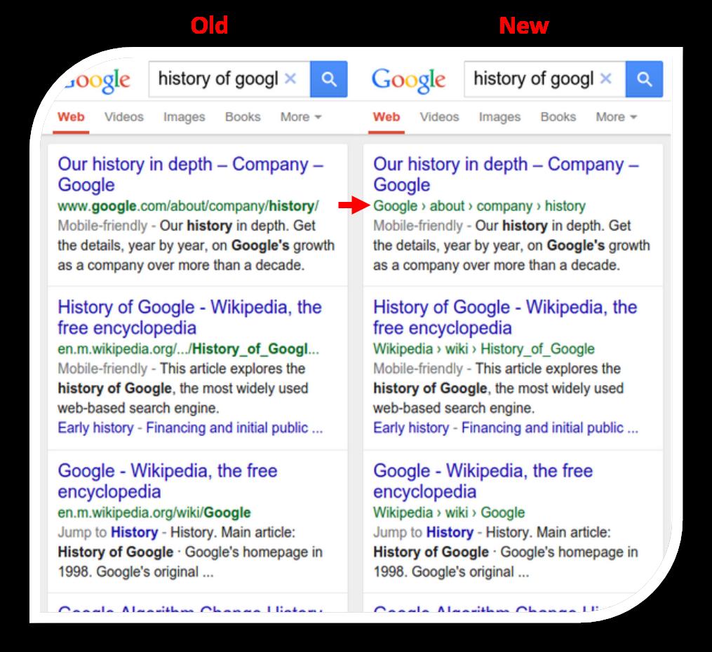 google-url